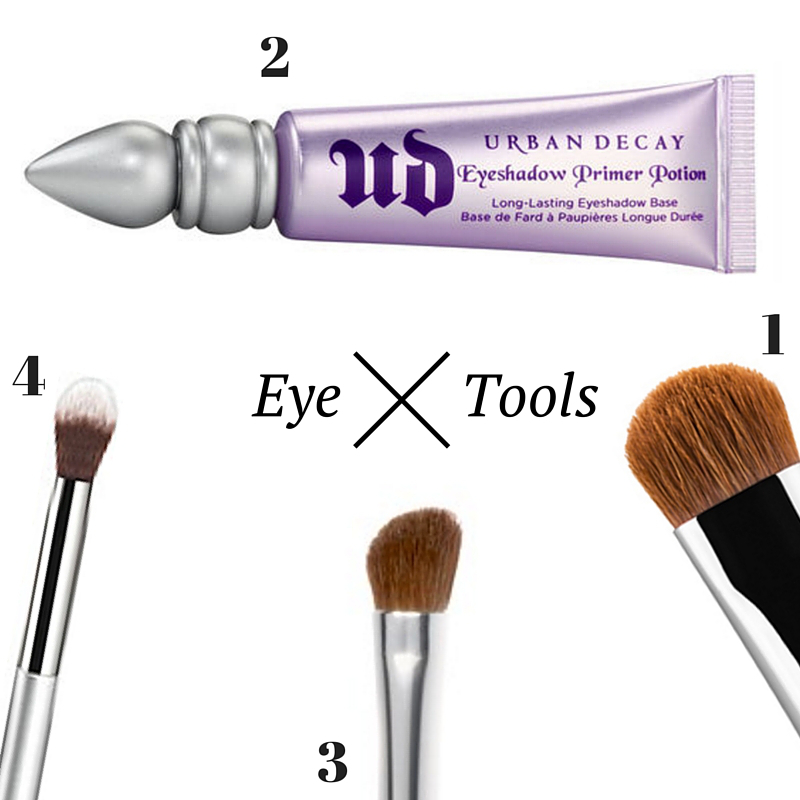 Guide to Urban Decay Naked Palette